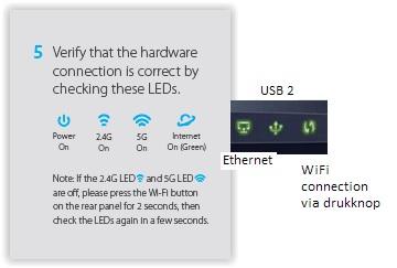 Symbolen Router Seniorennet Website Voor De Actieve 50 Plusser